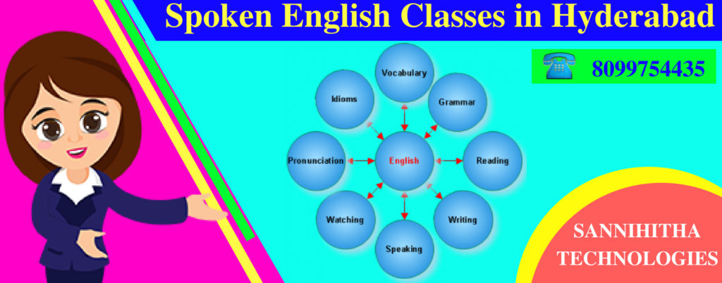 Spoken English Classes in Hyderabad Ameerpet